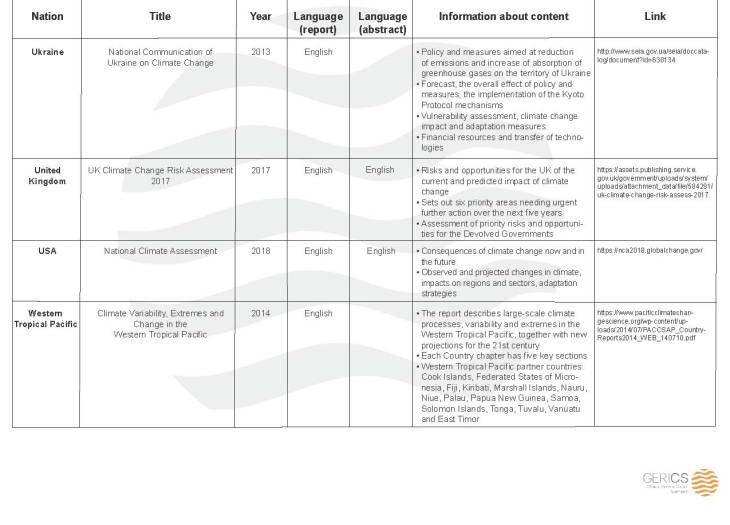 National climate assessment Tab9